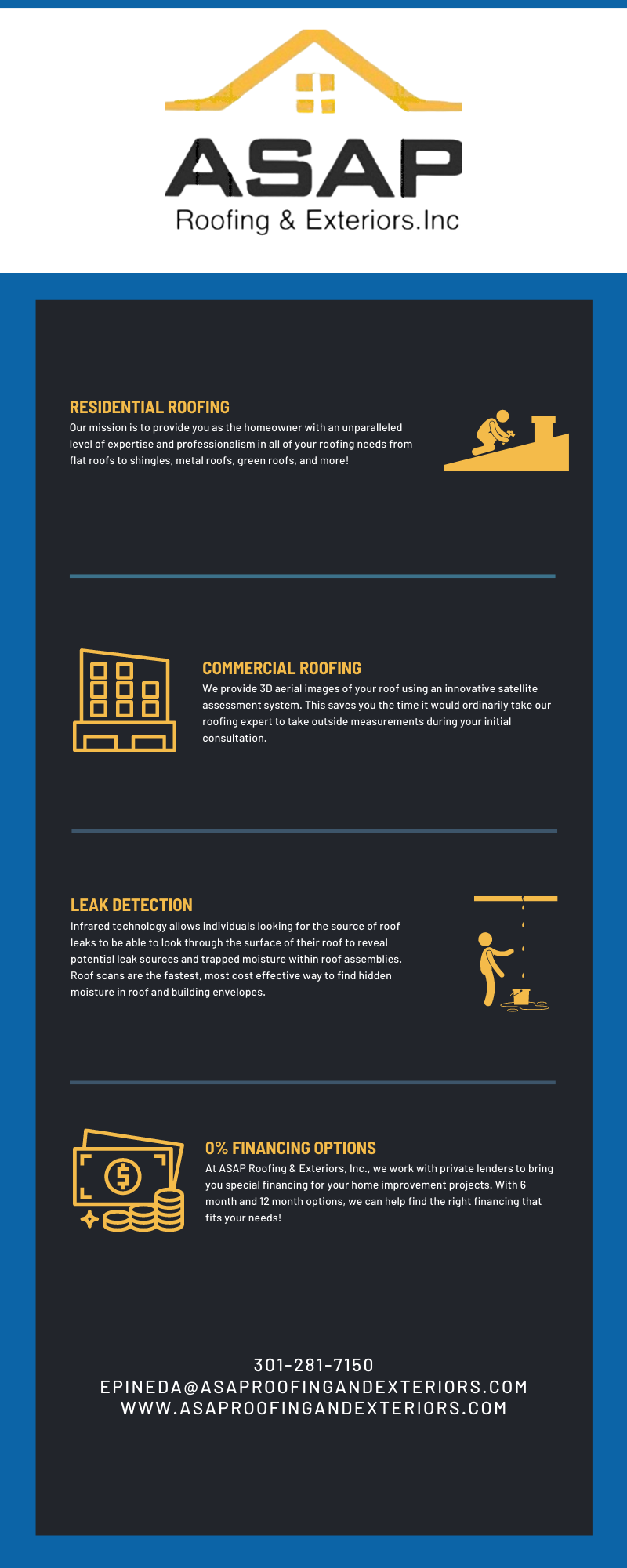 ASAP Roofing Exteriors Infographic August 2021
